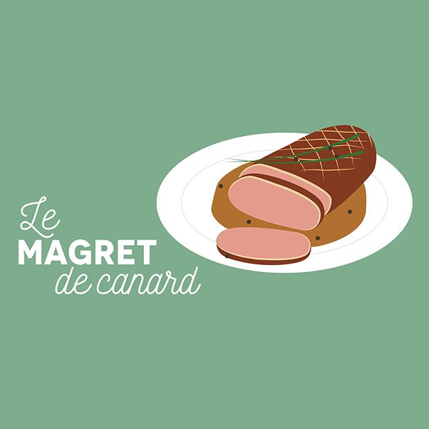 LE MAGRET DE CANARD - 17.12 .2016